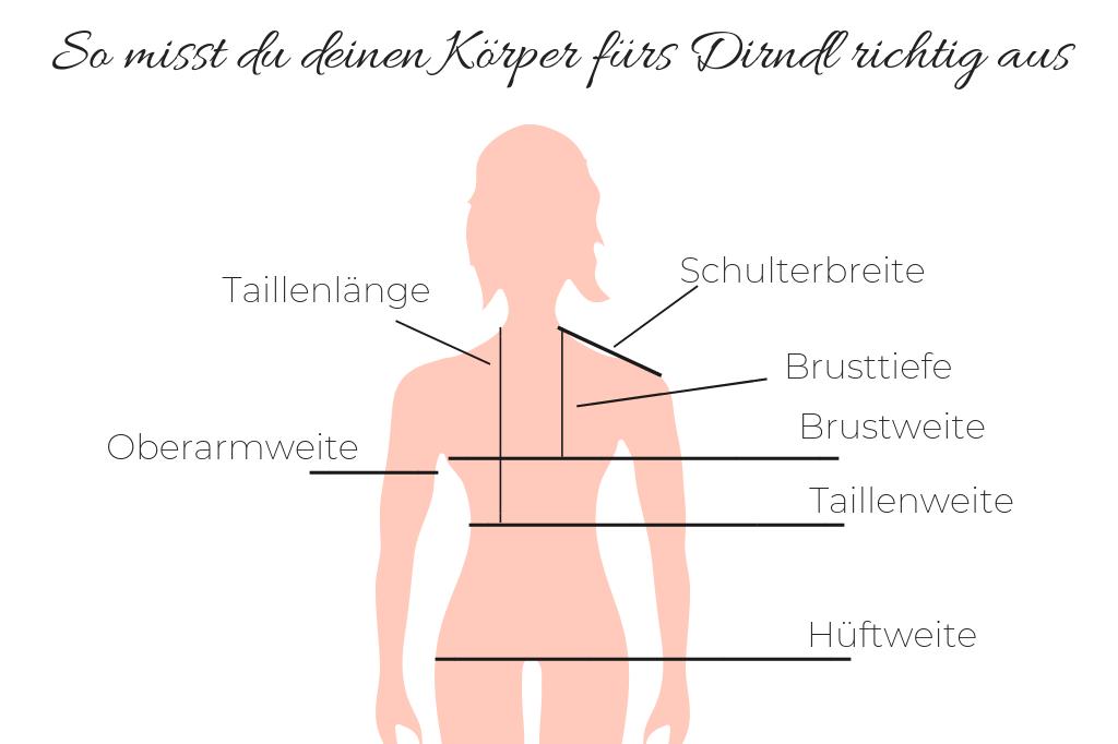 Maß messen am Körper fürs Dirndl Anzeige der Köperteile zum Ausmessen